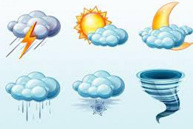 Türkiye genelinde hava durumu