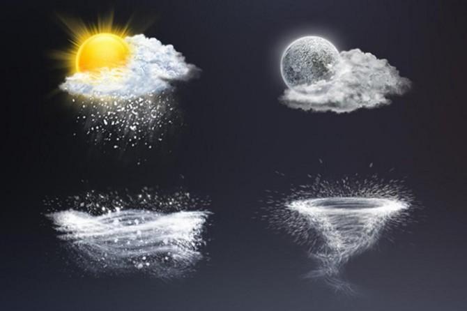 Hava durumu nasıl olacak?