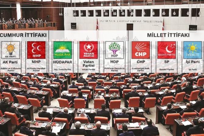 Milletvekili dağılımında son durum