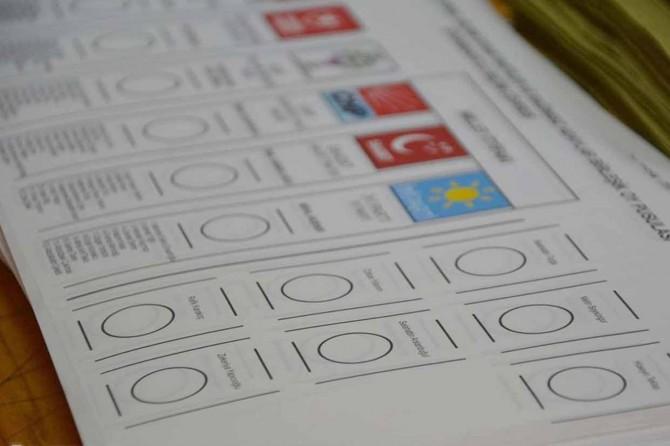 Diyarbakır'da hangi parti ne kadar oy aldı