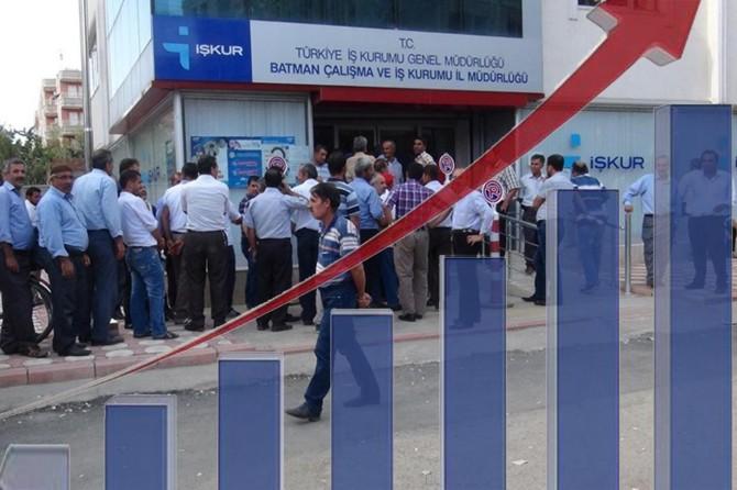 İşsizlik oranı geçen yıla göre arttı