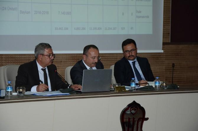 Projelere ayrılan ödenek miktarı 572 milyon TL