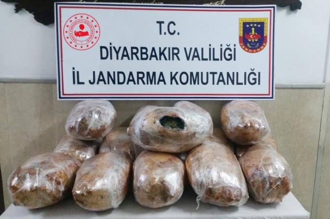 Esrar paketlerini biber salçasıyla sıvayan şüpheliler yakalandı