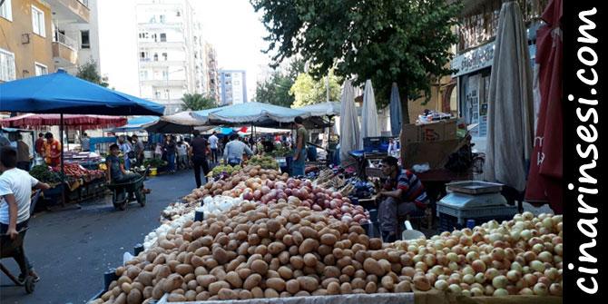 Diyarbakır semt pazarları ve adresleri