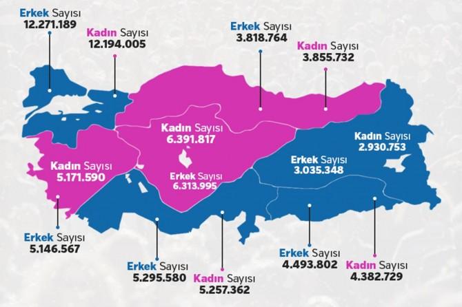 Türkiye'nin bölgesel nüfus haritası açıklandı