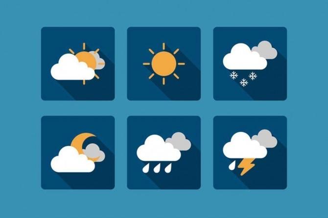 Ülke genelinde hava durumu nasıl olacak