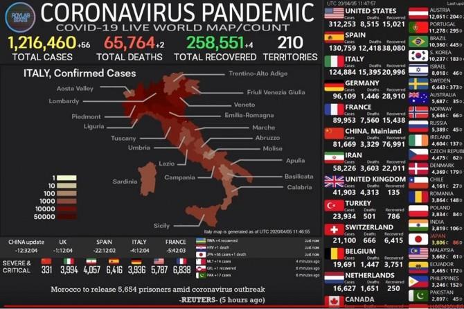 Dünya genelinde Coronavirus salgınında iyileşenlerin sayısı 260 bine ulaştı
