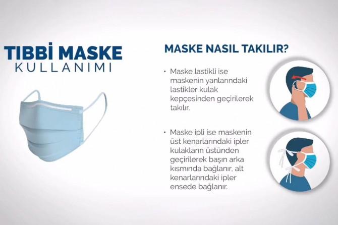 Sağlık Bakanlığı tıbbi maskenin nasıl kullanacağını anlattı