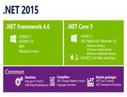 Microsoft açık kaynak desteği vereceğini duyurdu