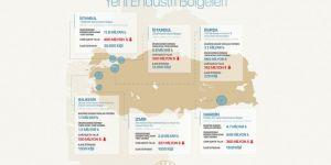 6 yeni özel endüstri bölgesi kuruldu