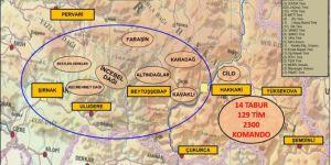 3 ilde PKK'ye yönelik Kıran Operasyonu
