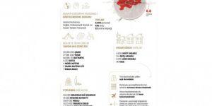 """İletişim Başkanlığından Elazığ depremine ilişkin """"genel durum"""" açıklaması"""