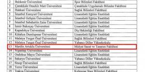 """Midyat'a """"Sanat ve Tasarım Fakültesi"""" müjdesi verildi"""