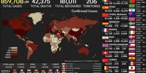 Dünya geneli Coronavirus vaka sayısı 859 bini, ölü sayısı ise 42 bini aştı