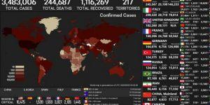 Dünya geneli Coronavirus vaka sayısı 3,5 milyona yaklaştı
