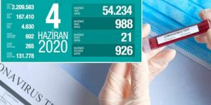 Turkey's daily death toll from coronavirus drops to 21